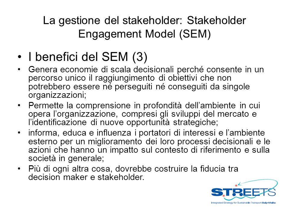 La gestione del stakeholder: Stakeholder Engagement Model (SEM) I benefici del SEM (3) Genera economie di scala decisionali perché consente in un percorso unico il raggiungimento di obiettivi che non potrebbero essere né perseguiti né conseguiti da singole organizzazioni; Permette la comprensione in profondità dell'ambiente in cui opera l'organizzazione, compresi gli sviluppi del mercato e l'identificazione di nuove opportunità strategiche; informa, educa e influenza i portatori di interessi e l'ambiente esterno per un miglioramento dei loro processi decisionali e le azioni che hanno un impatto sul contesto di riferimento e sulla società in generale; Più di ogni altra cosa, dovrebbe costruire la fiducia tra decision maker e stakeholder.