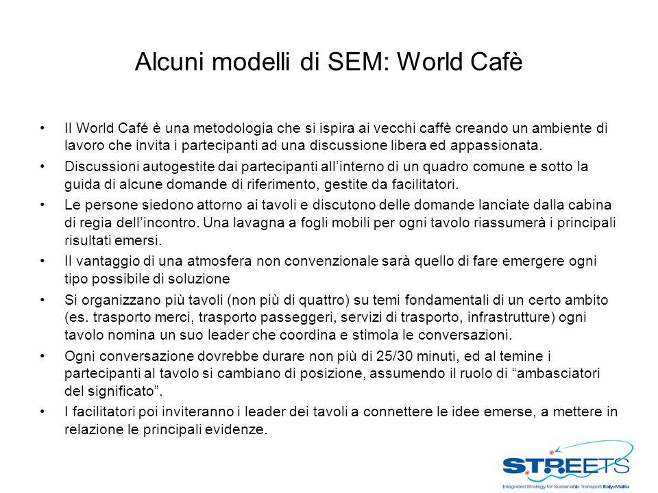 Alcuni modelli di SEM: World Cafè Il World Café è una metodologia che si ispira ai vecchi caffè creando un ambiente di lavoro che invita i partecipanti ad una discussione libera ed appassionata.