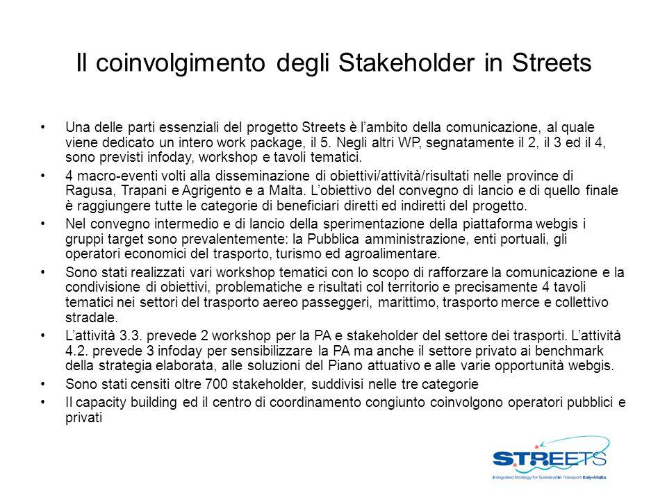 Il coinvolgimento degli Stakeholder in Streets Una delle parti essenziali del progetto Streets è l'ambito della comunicazione, al quale viene dedicato un intero work package, il 5.