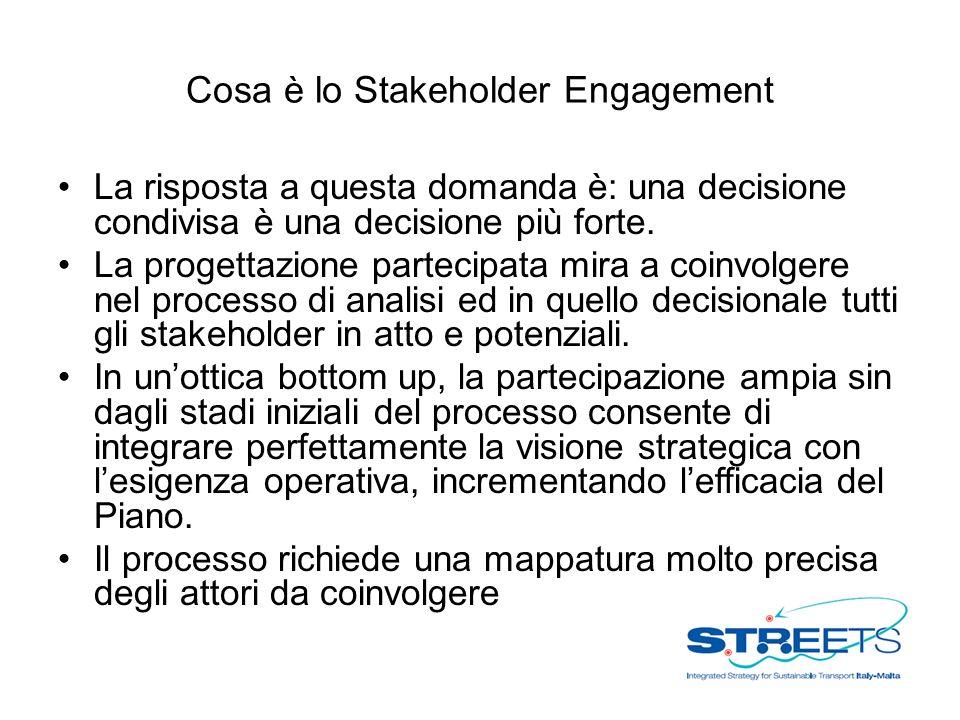 Cosa è lo Stakeholder Engagement La risposta a questa domanda è: una decisione condivisa è una decisione più forte.