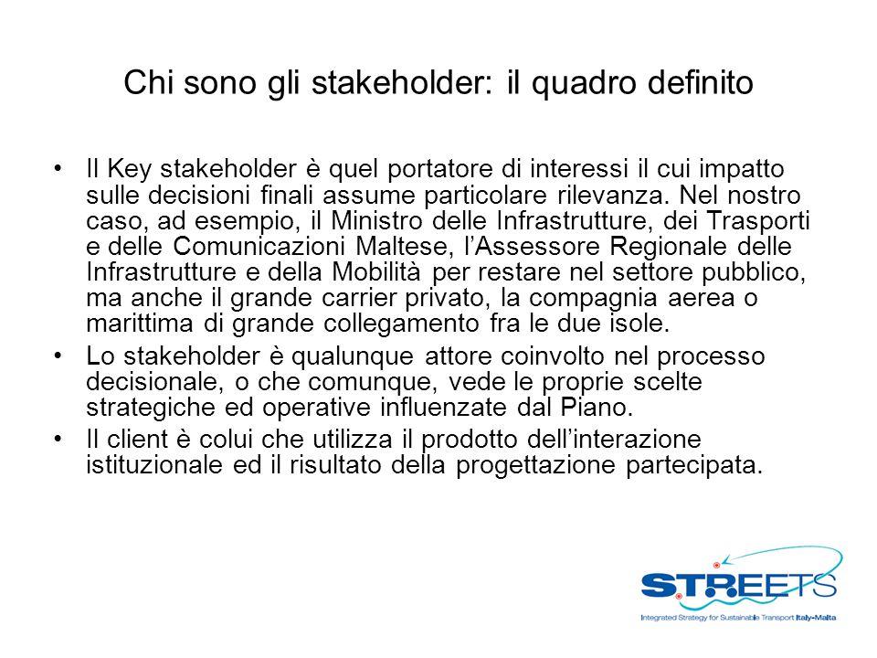 Chi sono gli stakeholder: il quadro definito Il Key stakeholder è quel portatore di interessi il cui impatto sulle decisioni finali assume particolare rilevanza.
