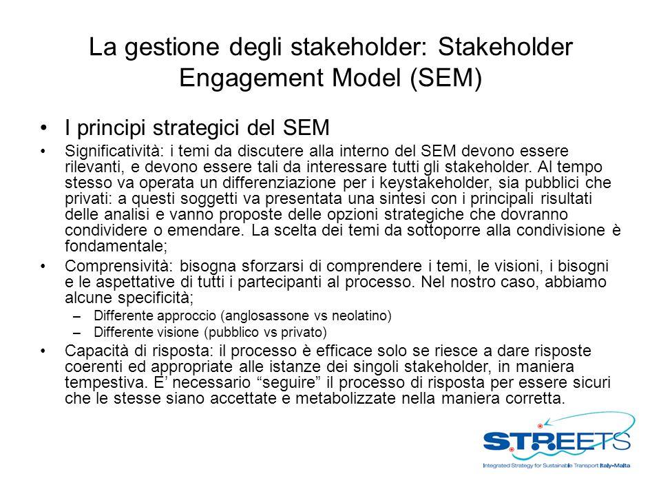 La gestione degli stakeholder: Stakeholder Engagement Model (SEM) I principi strategici del SEM Significatività: i temi da discutere alla interno del SEM devono essere rilevanti, e devono essere tali da interessare tutti gli stakeholder.