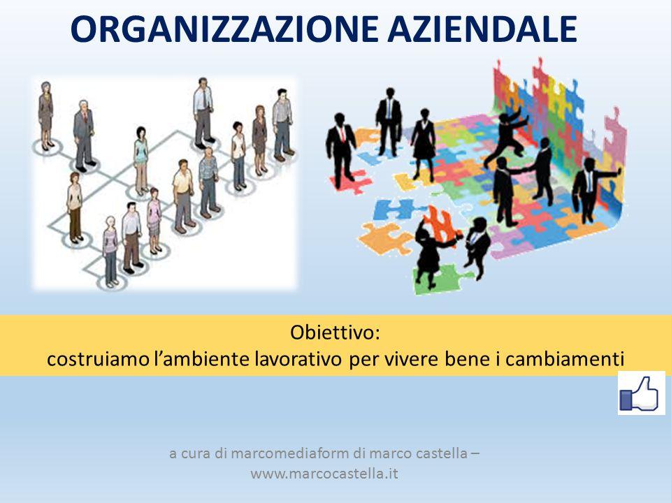 ORGANIZZAZIONE AZIENDALE Obiettivo: costruiamo l'ambiente lavorativo per vivere bene i cambiamenti a cura di marcomediaform di marco castella – www.ma