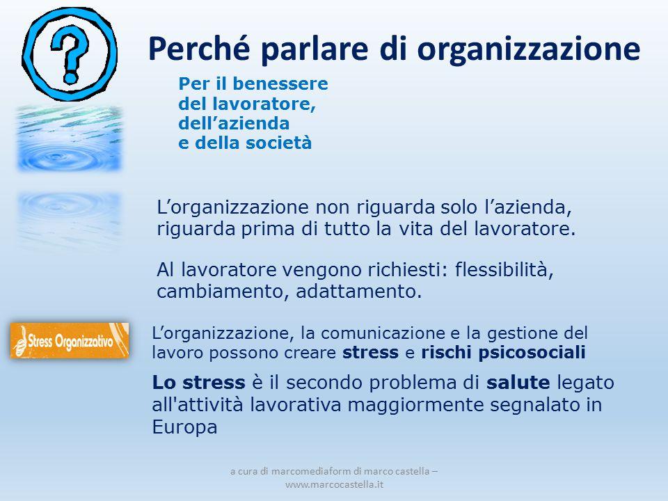 Perché parlare di organizzazione L'organizzazione non riguarda solo l'azienda, riguarda prima di tutto la vita del lavoratore. Per il benessere del la