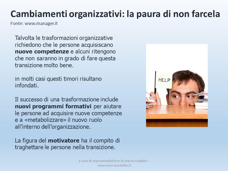 Cambiamenti organizzativi: la paura di non farcela Talvolta le trasformazioni organizzative richiedono che le persone acquisiscano nuove competenze e
