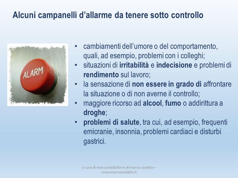 cambiamenti dell'umore o del comportamento, quali, ad esempio, problemi con i colleghi; situazioni di irritabilità e indecisione e problemi di rendime