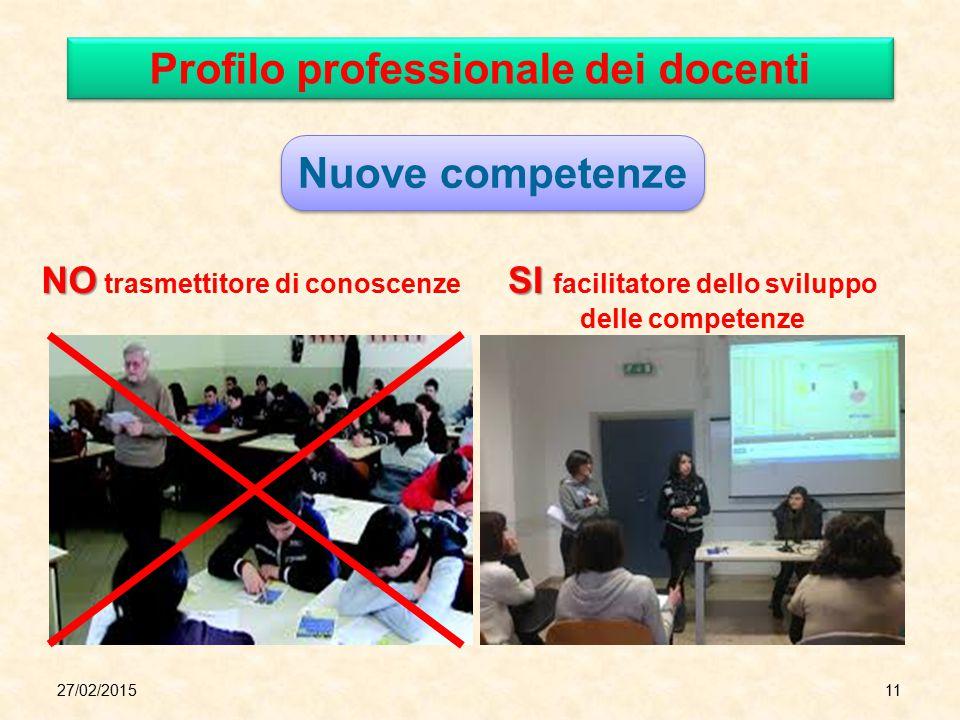 Profilo professionale dei docenti Nuove competenze NO NO trasmettitore di conoscenze SI SI facilitatore dello sviluppo delle competenze 1127/02/2015