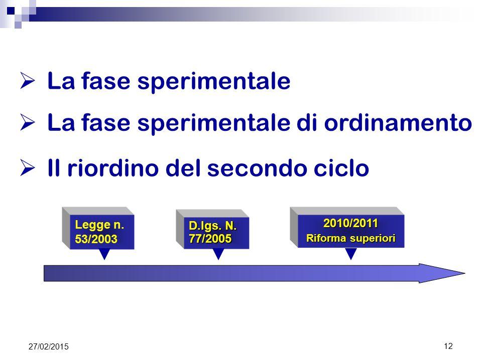 12  La fase sperimentale  La fase sperimentale di ordinamento  Il riordino del secondo ciclo Legge n. 53/2003 D.lgs. N. 77/2005 2010/2011 Riforma s