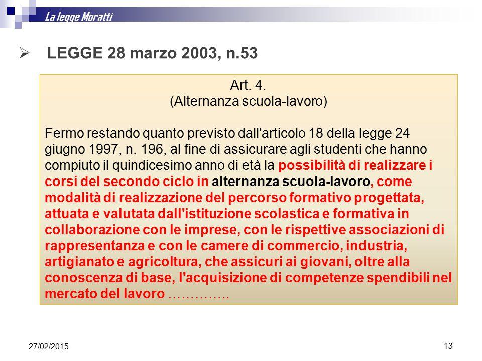 13 La legge Moratti Art. 4. (Alternanza scuola-lavoro) Fermo restando quanto previsto dall'articolo 18 della legge 24 giugno 1997, n. 196, al fine di