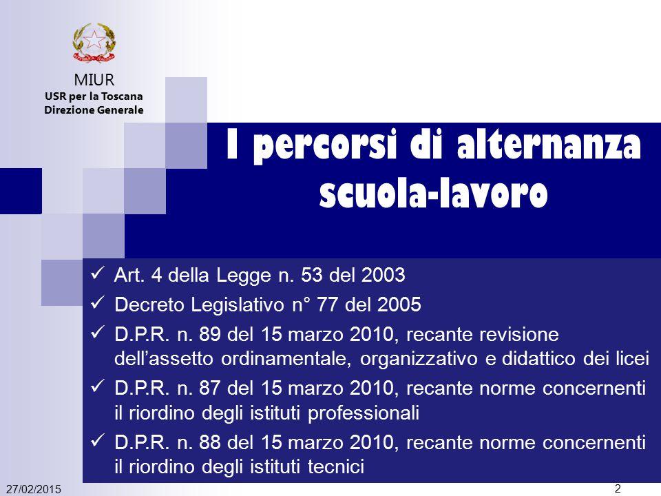 I percorsi di alternanza scuola-lavoro Art. 4 della Legge n. 53 del 2003 Decreto Legislativo n° 77 del 2005 D.P.R. n. 89 del 15 marzo 2010, recante re