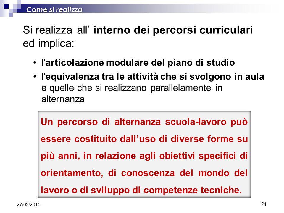 21 Si realizza all' interno dei percorsi curriculari ed implica: Come si realizza l'articolazione modulare del piano di studio l'equivalenza tra le at