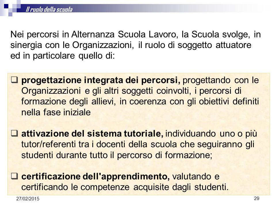 29 Nei percorsi in Alternanza Scuola Lavoro, la Scuola svolge, in sinergia con le Organizzazioni, il ruolo di soggetto attuatore ed in particolare que