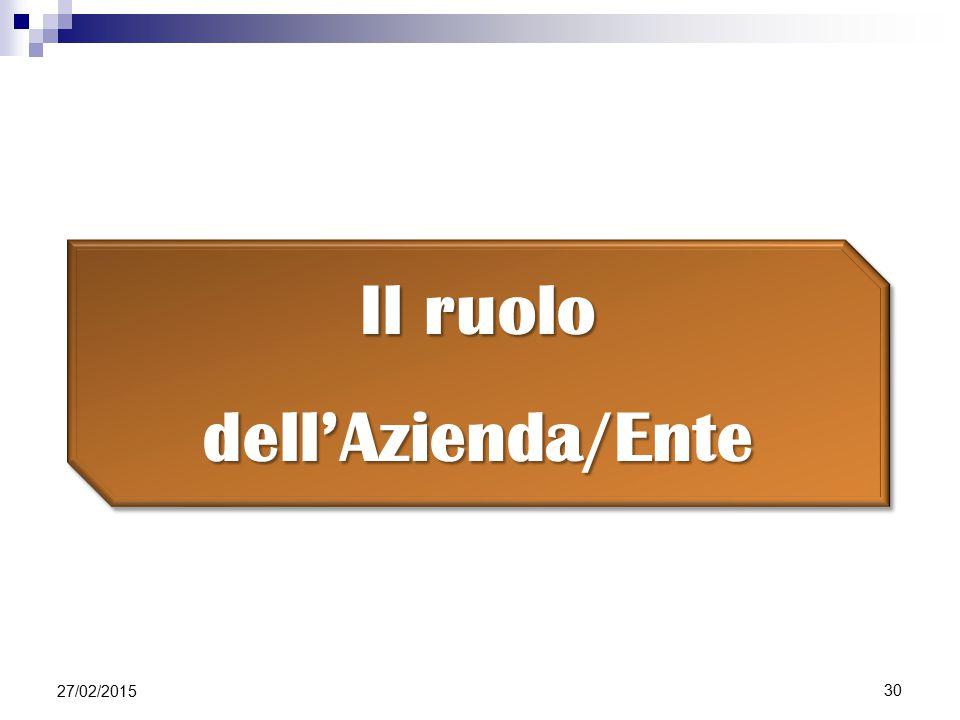 30 Il ruolo dell'Azienda/Ente dell'Azienda/Ente 27/02/2015