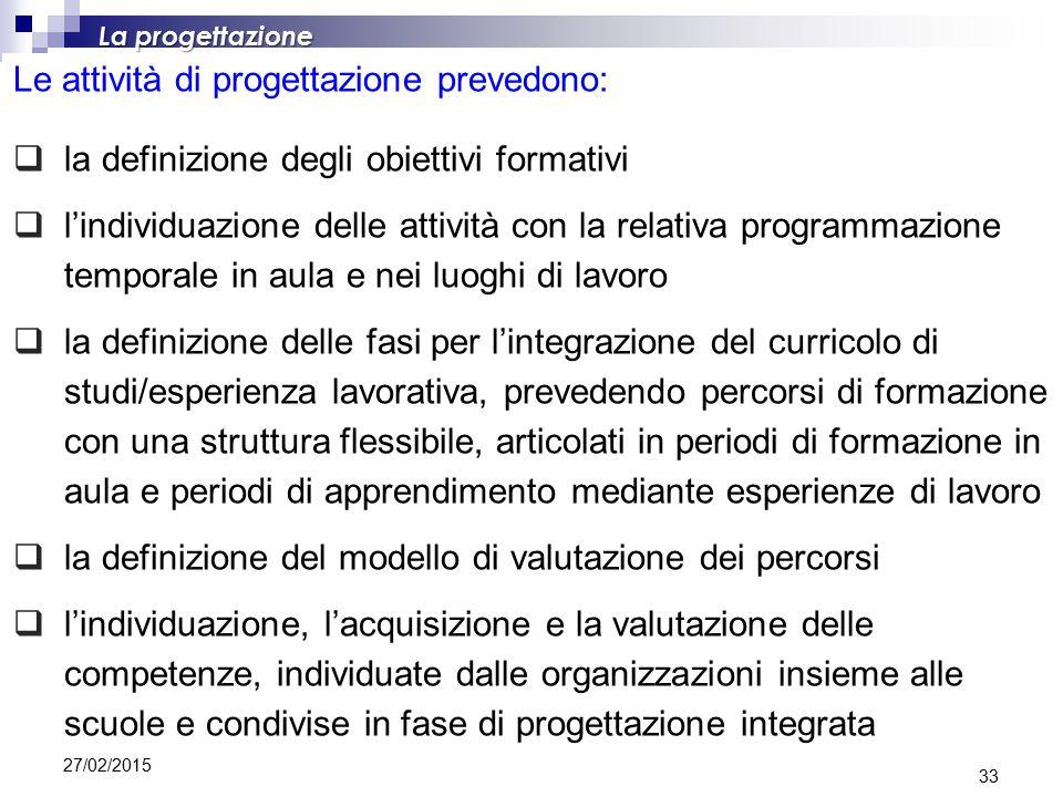33 Le attività di progettazione prevedono:  la definizione degli obiettivi formativi  l'individuazione delle attività con la relativa programmazione