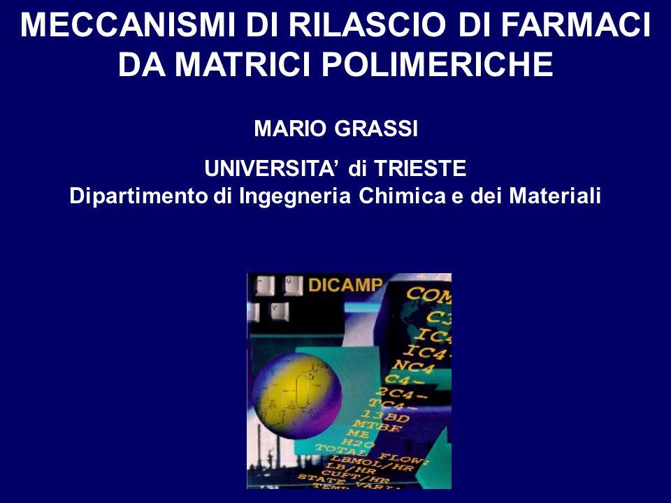 MECCANISMI DI RILASCIO DI FARMACI DA MATRICI POLIMERICHE MARIO GRASSI UNIVERSITA' di TRIESTE Dipartimento di Ingegneria Chimica e dei Materiali