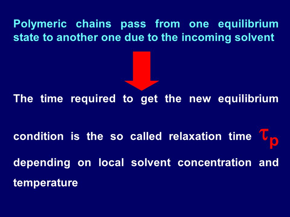 Polymeric chains pass from one equilibrium state to another one due to the incoming solvent The time required to get the new equilibrium condition is