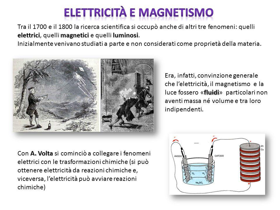 elettricimagnetici luminosi Tra il 1700 e il 1800 la ricerca scientifica si occupò anche di altri tre fenomeni: quelli elettrici, quelli magnetici e q