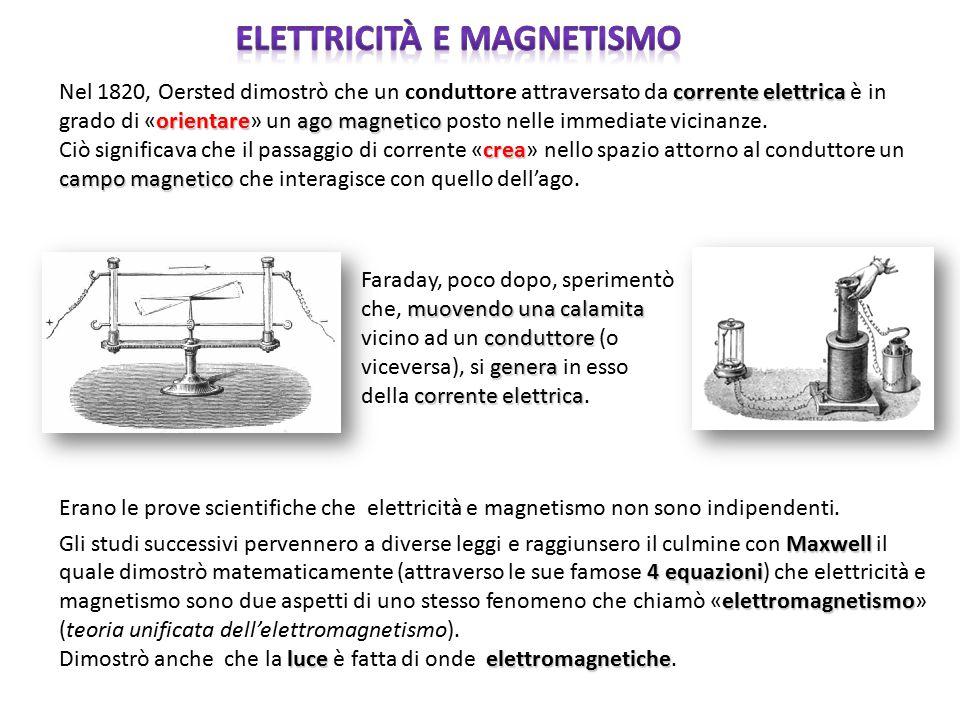 corrente elettrica orientareago magnetico Nel 1820, Oersted dimostrò che un conduttore attraversato da corrente elettrica è in grado di «orientare» un