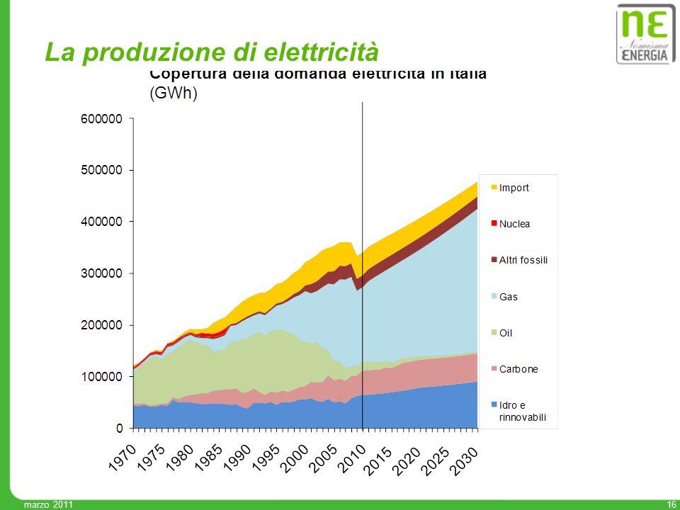 16 marzo 2011 La produzione di elettricità