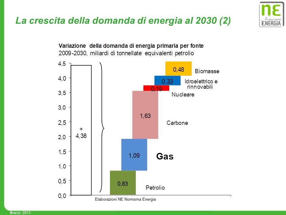 17 marzo 2011 L'Italia molto dipendente da fossili