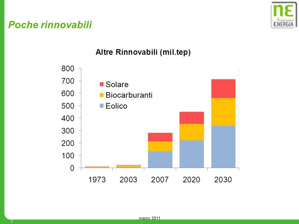 8 Le dinamiche di fondo _____________ I consumi trainati da due fattori: 1.Mobilità (petrolio) 2.Elettricità (soluzioni molteplice) Le rinnovabili, in forte crescita …..