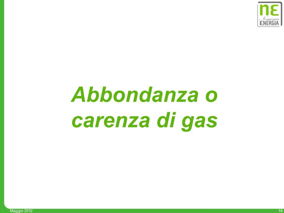 14 Maggio 2012 Abbondanza o carenza di gas