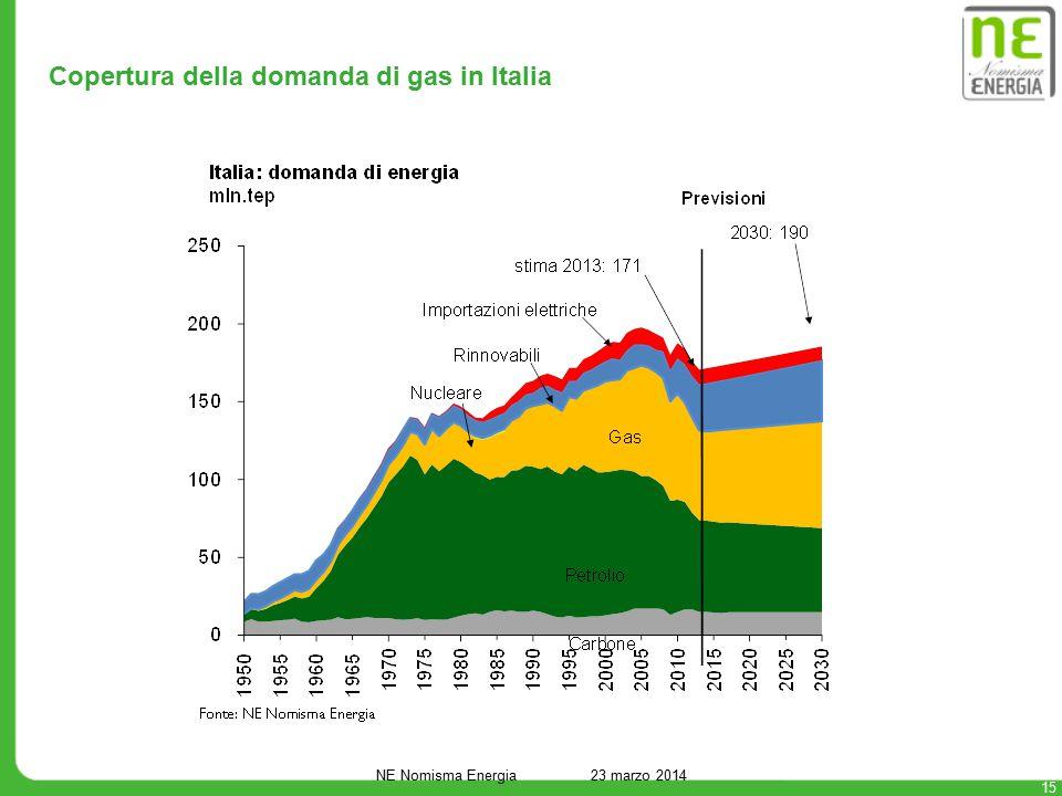 Copertura della domanda di gas in Italia 15 NE Nomisma Energia 23 marzo 2014