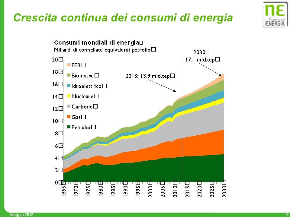 3 Maggio 2012 Crescita continua dei consumi di energia