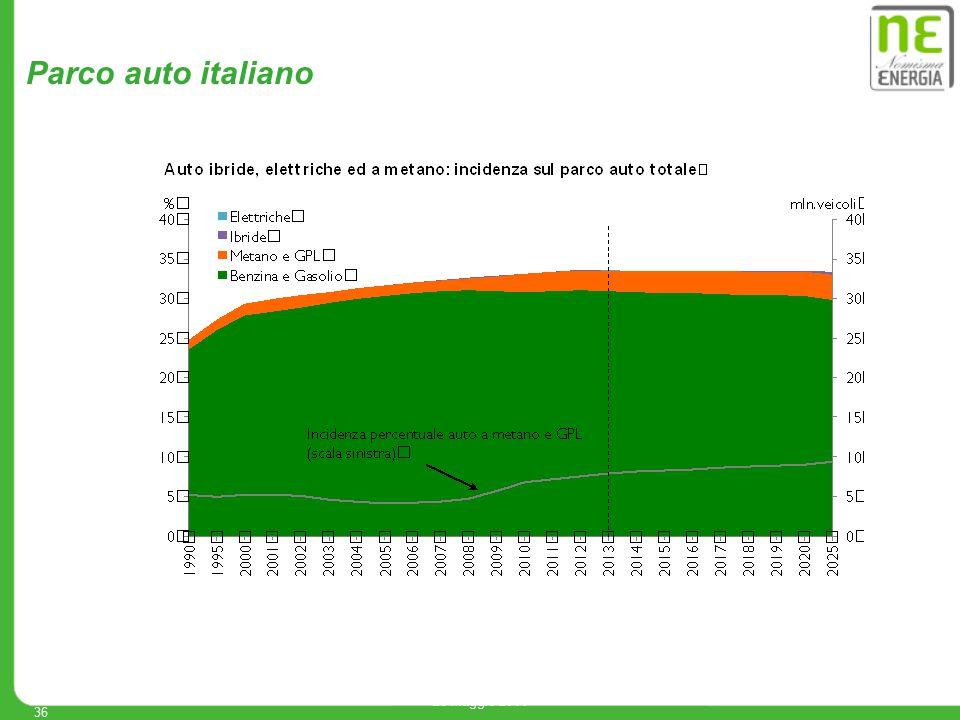 28 maggio 2014 36 Parco auto italiano