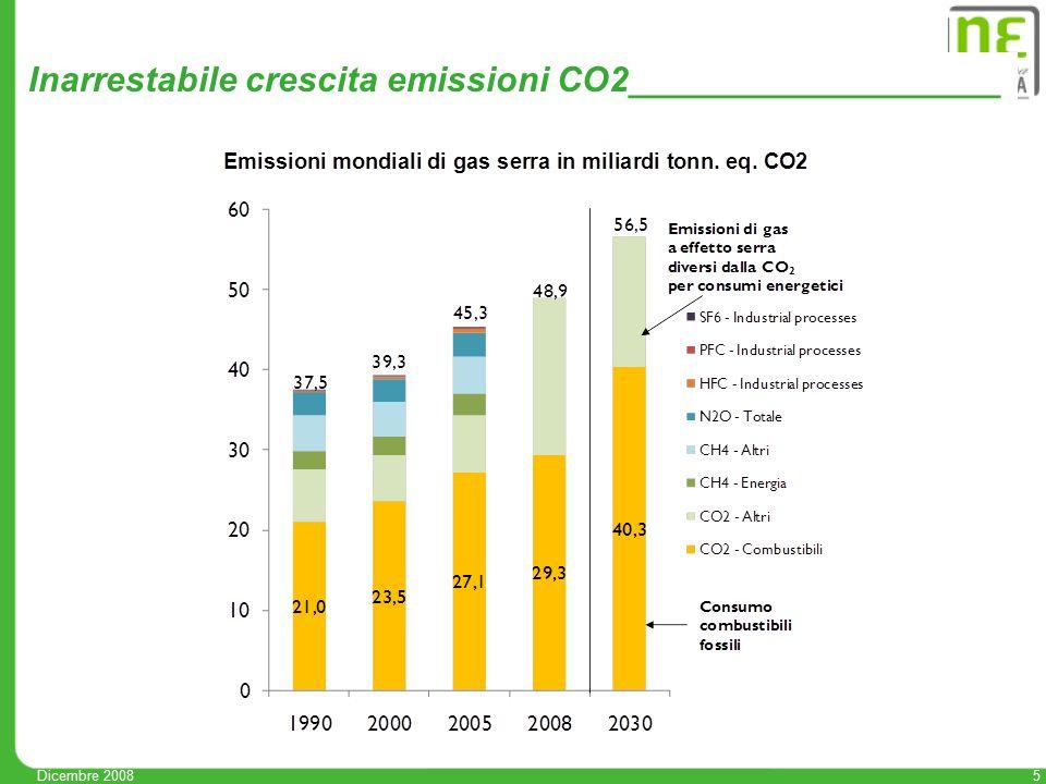 5 Dicembre 2008 Inarrestabile crescita emissioni CO2___________________