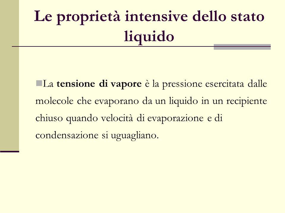 Le proprietà intensive dello stato liquido La tensione di vapore è la pressione esercitata dalle molecole che evaporano da un liquido in un recipiente