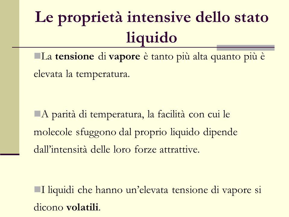 Le proprietà intensive dello stato liquido La tensione di vapore è tanto più alta quanto più è elevata la temperatura. A parità di temperatura, la fac
