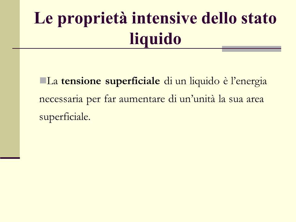 Le proprietà intensive dello stato liquido La tensione superficiale di un liquido è l'energia necessaria per far aumentare di un'unità la sua area sup