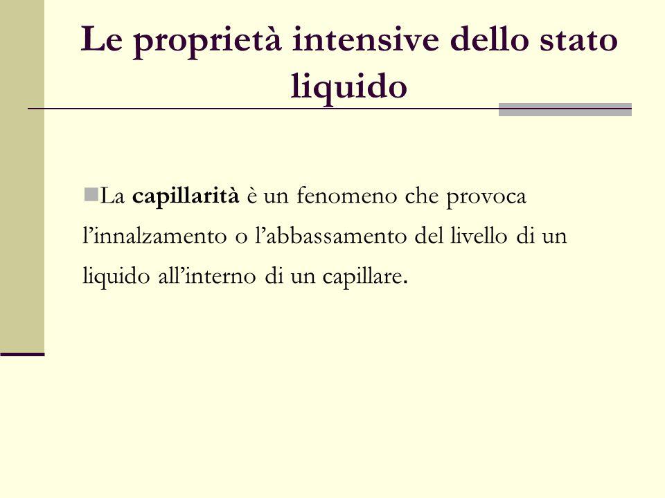 Le proprietà intensive dello stato liquido La capillarità è un fenomeno che provoca l'innalzamento o l'abbassamento del livello di un liquido all'inte
