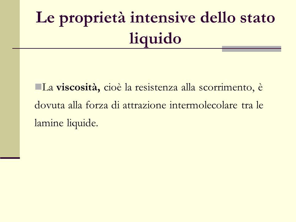 Le proprietà intensive dello stato liquido La viscosità, cioè la resistenza alla scorrimento, è dovuta alla forza di attrazione intermolecolare tra le