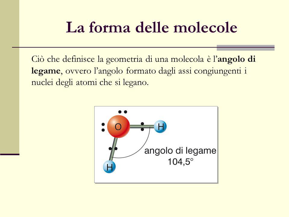 La forma delle molecole Ciò che definisce la geometria di una molecola è l'angolo di legame, ovvero l'angolo formato dagli assi congiungenti i nuclei