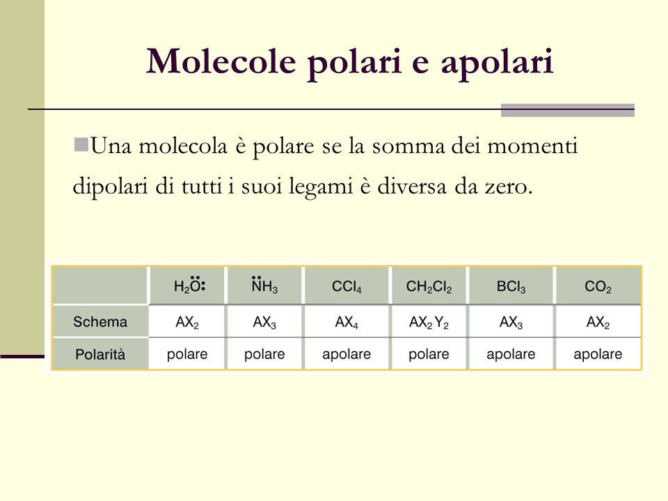 Una molecola è polare se la somma dei momenti dipolari di tutti i suoi legami è diversa da zero.