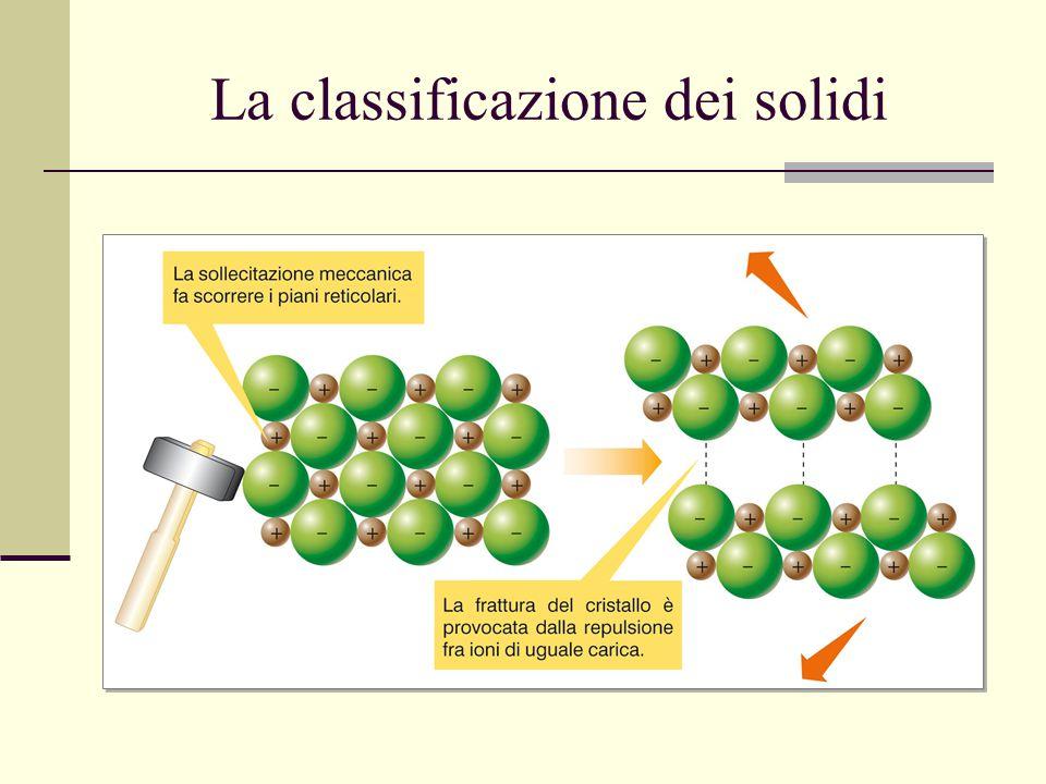 Le forze intermolecolari Il legame a idrogeno è una forza attrattiva che si instaura tra molecole che contengono un atomo di idrogeno legato covalentemente a un atomo piccolo, molto elettronegativo e con una coppia elettronica libera (N, O, F).