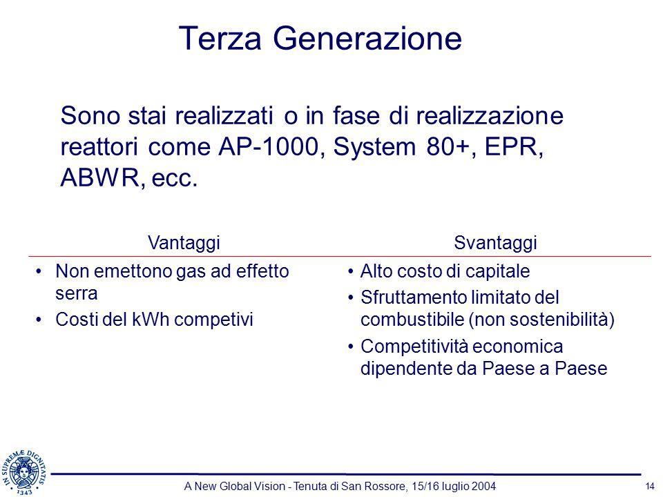 A New Global Vision - Tenuta di San Rossore, 15/16 luglio 2004 14 Terza Generazione Sono stai realizzati o in fase di realizzazione reattori come AP-1000, System 80+, EPR, ABWR, ecc.