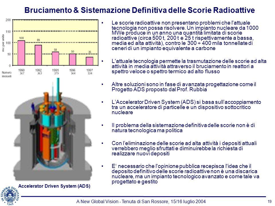 A New Global Vision - Tenuta di San Rossore, 15/16 luglio 2004 19 Le scorie radioattive non presentano problemi che l attuale tecnologia non possa risolvere.