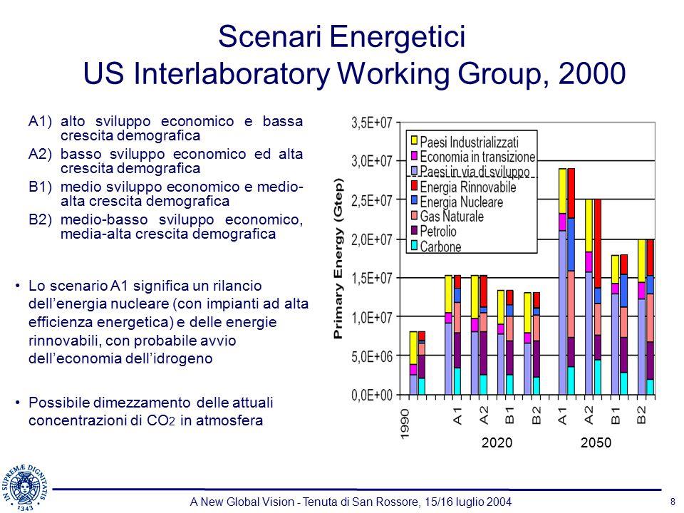 8 Scenari Energetici US Interlaboratory Working Group, 2000 A1)alto sviluppo economico e bassa crescita demografica A2)basso sviluppo economico ed alta crescita demografica B1)medio sviluppo economico e medio- alta crescita demografica B2)medio-basso sviluppo economico, media-alta crescita demografica Lo scenario A1 significa un rilancio dell'energia nucleare (con impianti ad alta efficienza energetica) e delle energie rinnovabili, con probabile avvio dell'economia dell'idrogeno Possibile dimezzamento delle attuali concentrazioni di CO 2 in atmosfera 2020 2050