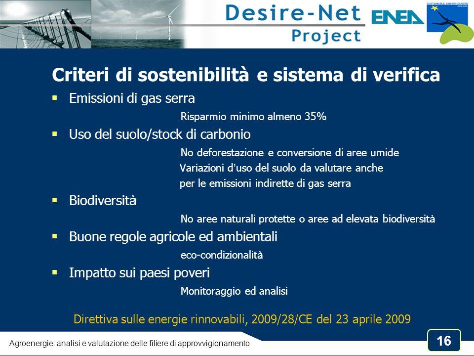 16 Agroenergie: analisi e valutazione delle filiere di approvvigionamento Criteri di sostenibilità e sistema di verifica  Emissioni di gas serra Risp