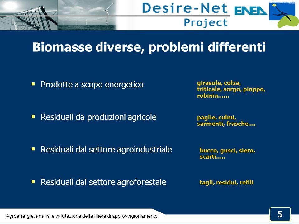 26 Impiego del GIS per definire i bacini di approvvigionamento di impianti Agroenergie: analisi e valutazione delle filiere di approvvigionamento