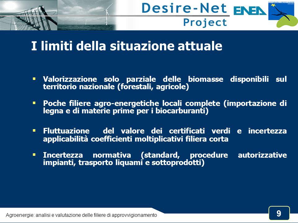 9 I limiti della situazione attuale  Valorizzazione solo parziale delle biomasse disponibili sul territorio nazionale (forestali, agricole)  Poche