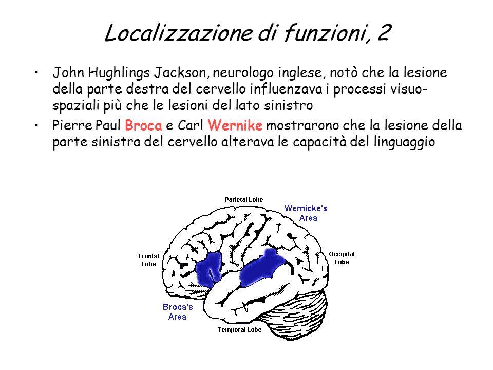 John Hughlings Jackson, neurologo inglese, notò che la lesione della parte destra del cervello influenzava i processi visuo- spaziali più che le lesio
