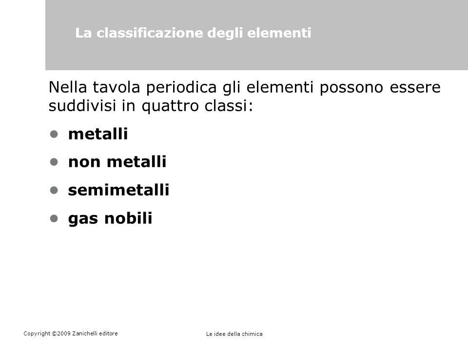 Copyright ©2009 Zanichelli editore Le idee della chimica La classificazione degli elementi Nella tavola periodica gli elementi possono essere suddivis