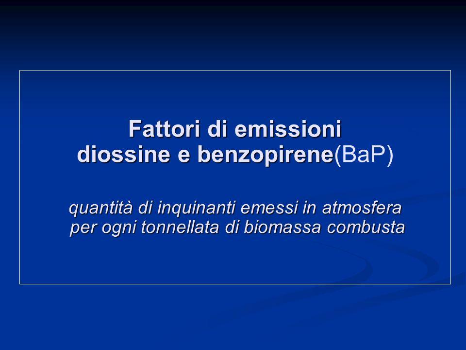 Fattori di emissioni diossine e benzopirene quantità di inquinanti emessi in atmosfera per ogni tonnellata di biomassa combusta Fattori di emissioni diossine e benzopirene(BaP) quantità di inquinanti emessi in atmosfera per ogni tonnellata di biomassa combusta