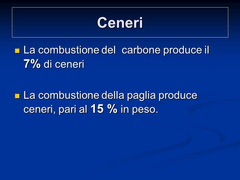 Ceneri La combustione del carbone produce il 7% di ceneri La combustione del carbone produce il 7% di ceneri La combustione della paglia produce ceneri, pari al 15 % in peso.