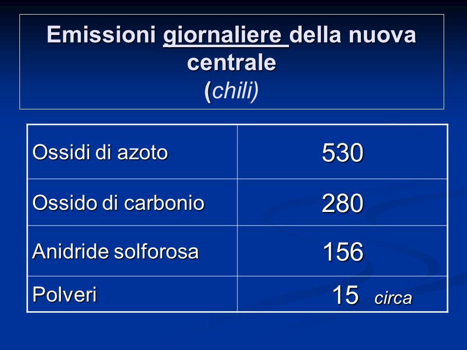 Emissioni giornaliere della nuova centrale ( Emissioni giornaliere della nuova centrale (chili) Ossidi di azoto 530 Ossido di carbonio 280 Anidride solforosa 156 Polveri 15 circa 15 circa