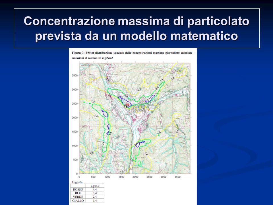 Concentrazione massima di particolato prevista da un modello matematico